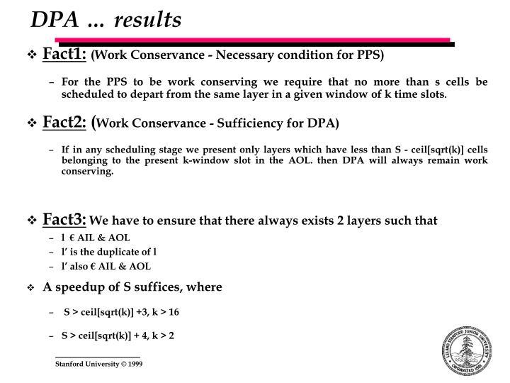 DPA … results