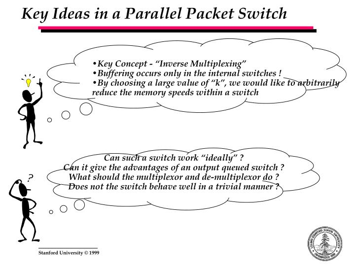 Key Ideas in a Parallel Packet Switch