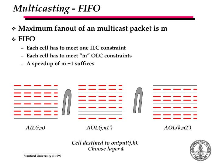 Multicasting - FIFO