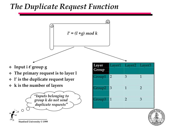 The Duplicate Request Function