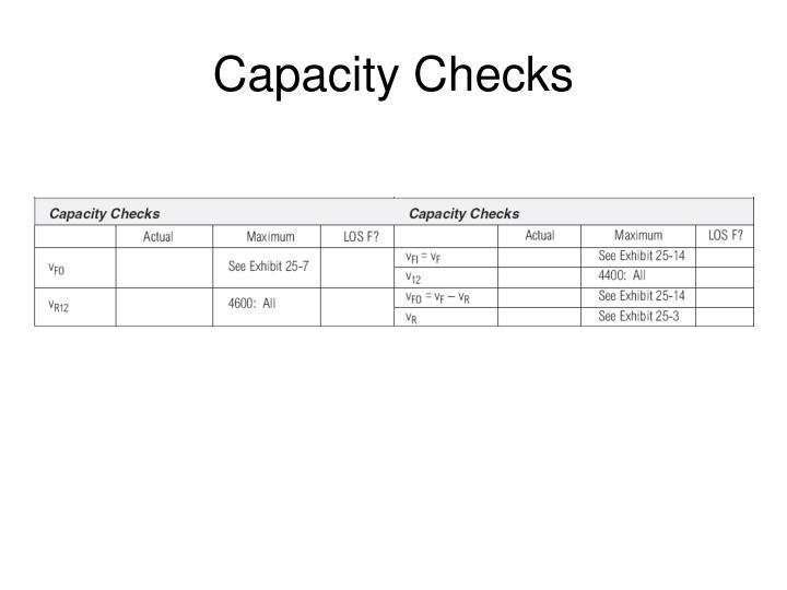 Capacity Checks