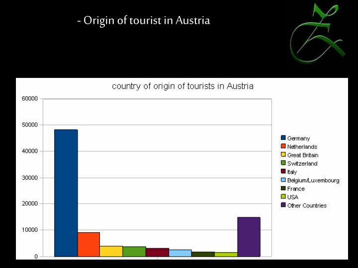 - Origin of tourist in Austria