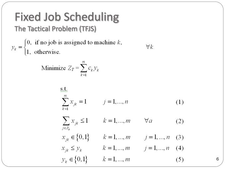 Fixed Job Scheduling