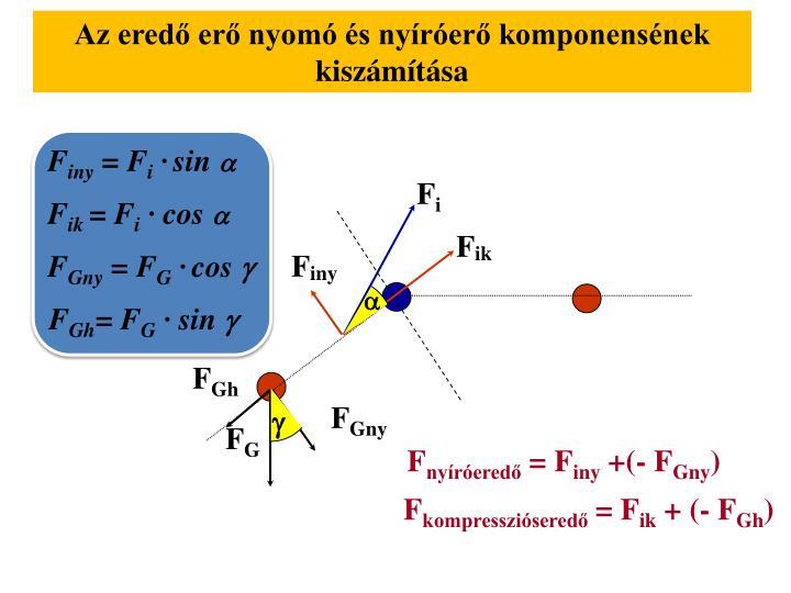 Az eredő erő nyomó és nyíróerő komponensének kiszámítása