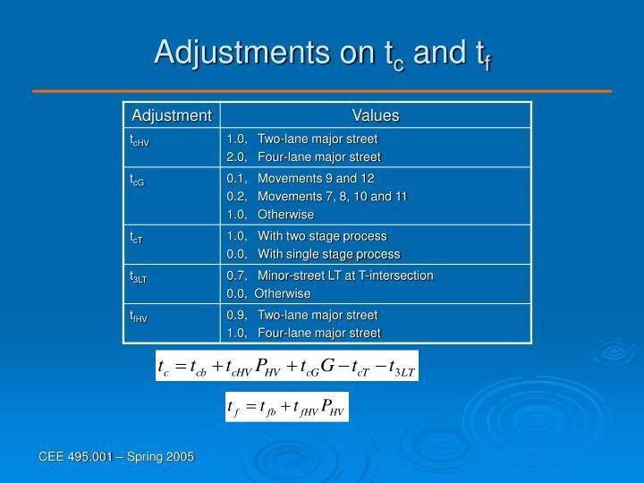 Adjustments on t
