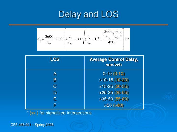 Delay and LOS