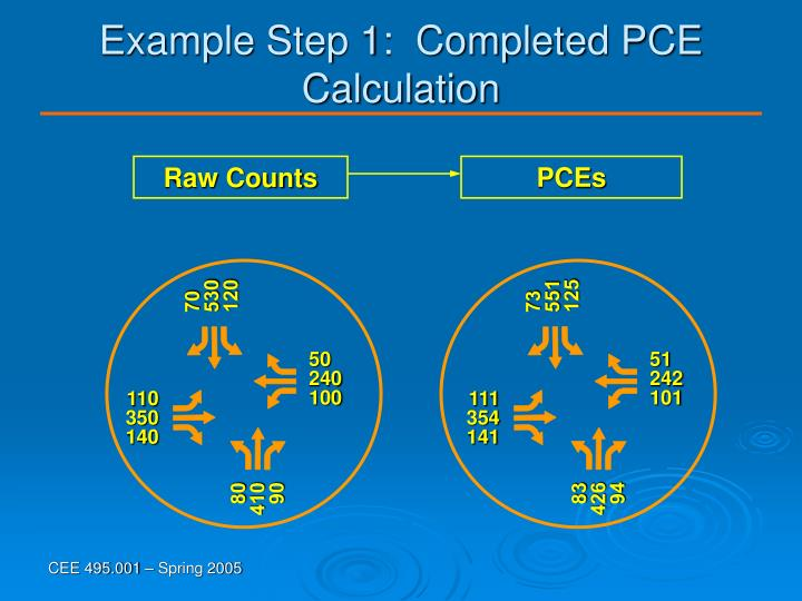 Example Step 1:  Completed PCE Calculation