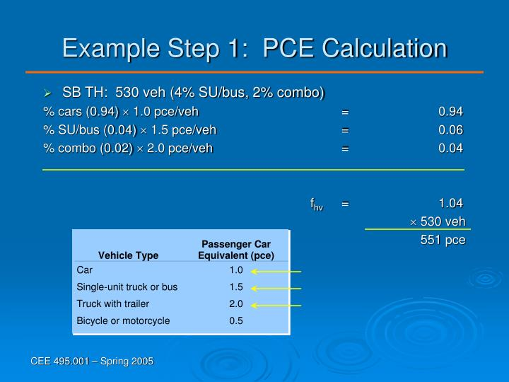 Example Step 1:  PCE Calculation