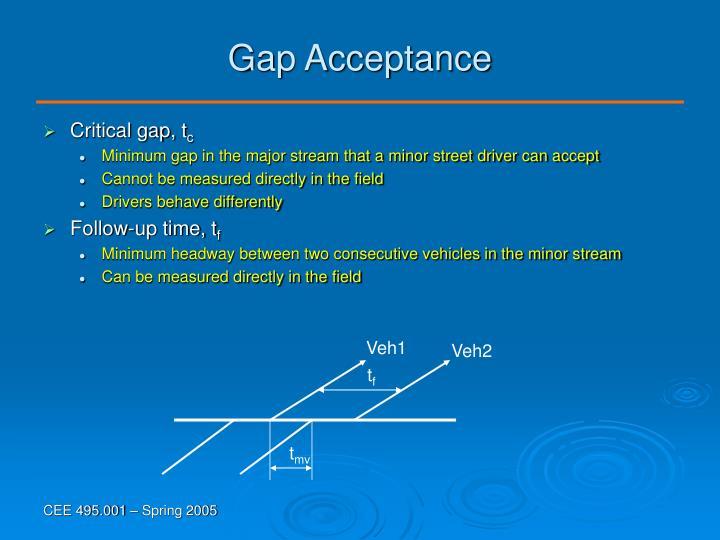 Gap Acceptance