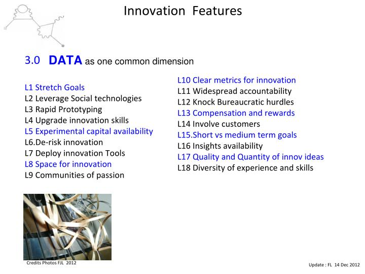 Innovation  Features