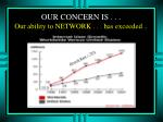 our concern is our ability to network has exceeded