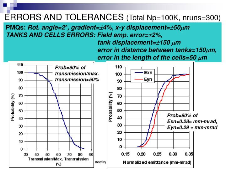 ERRORS AND TOLERANCES
