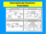 internationale systeme polarit ten