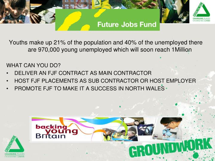 Youths make up 21% of the population and 40% of the unemployed there are 970,000 young unemployed which will soon reach 1Million