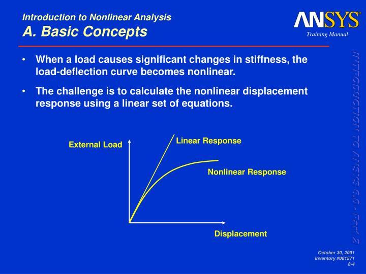 Linear Response