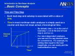 introduction to nonlinear analysis basic concepts3