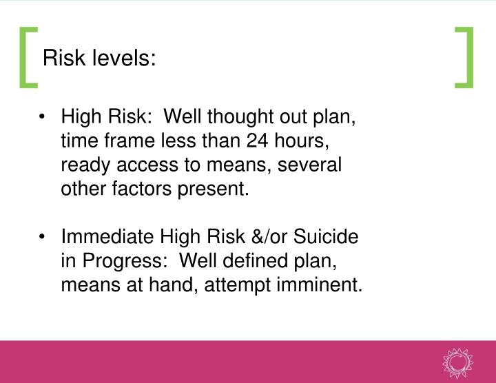 Risk levels: