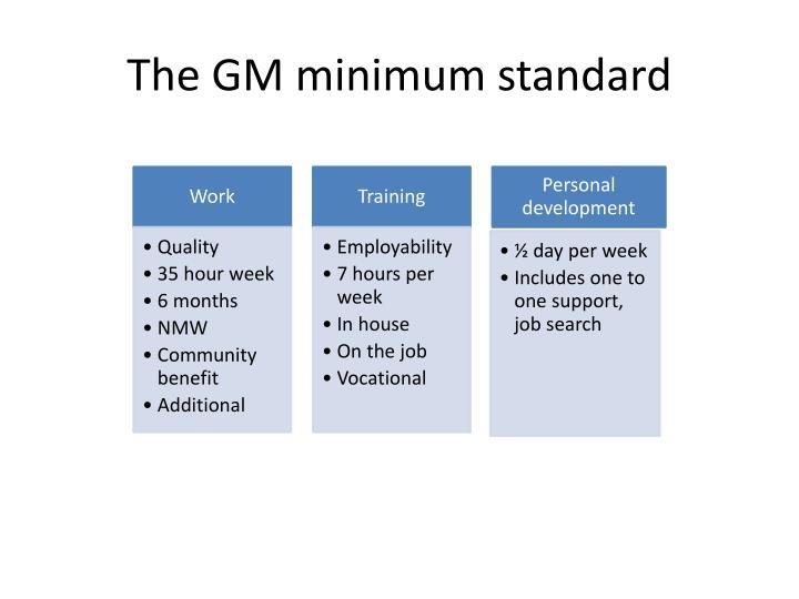 The GM minimum standard