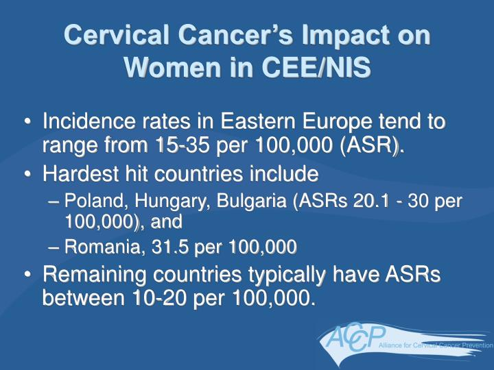 Cervical Cancer's Impact on Women in CEE/NIS