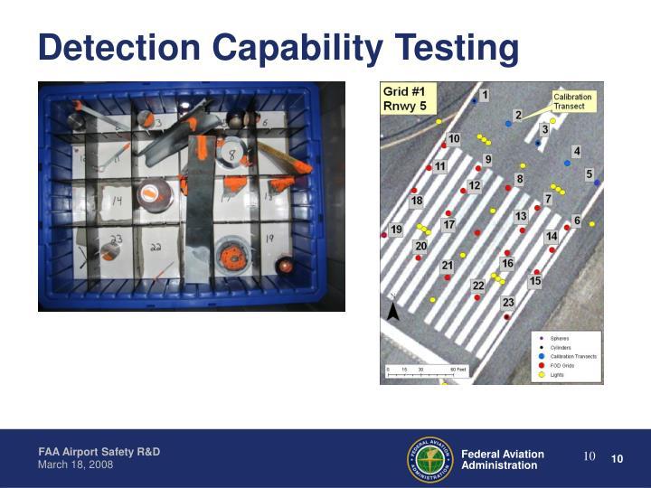Detection Capability Testing