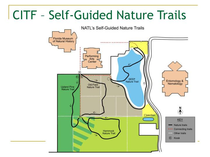 CITF – Self-Guided Nature Trails
