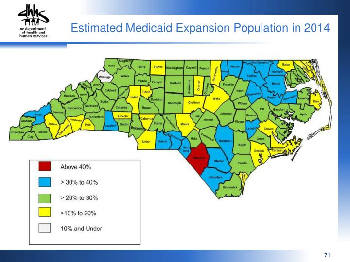 Estimated Medicaid Expansion Population in 2014