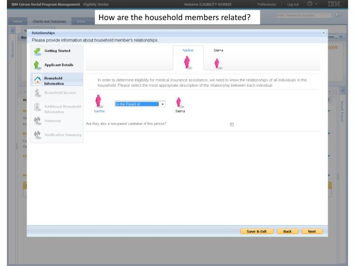 How are the household members related?