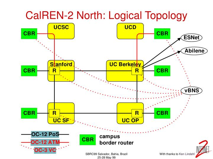 CalREN-2 North: Logical Topology
