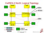 calren 2 north logical topology