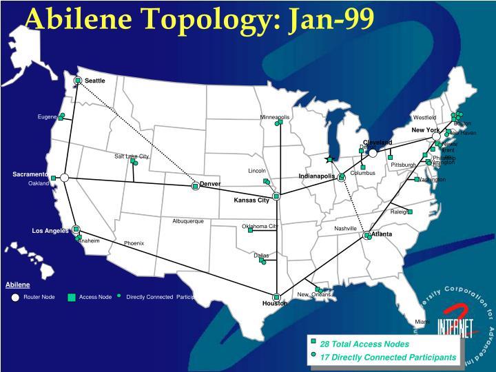 Abilene Topology: Jan-99