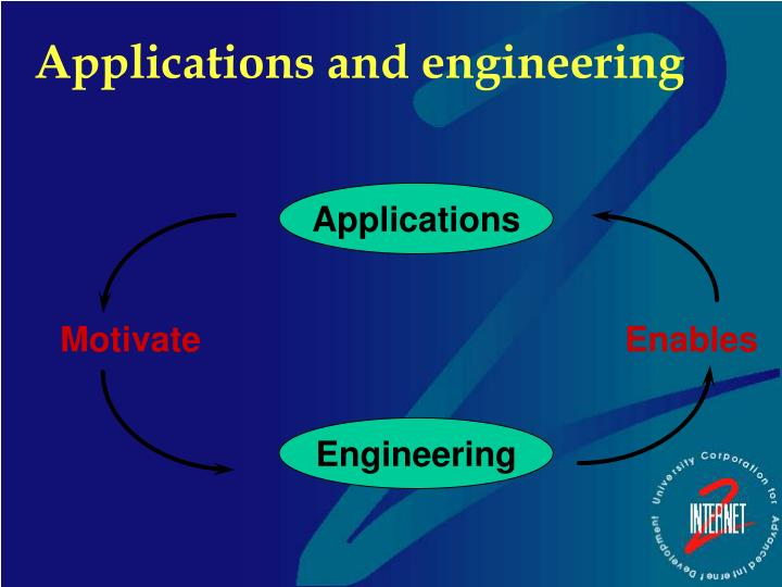 Applications and engineering