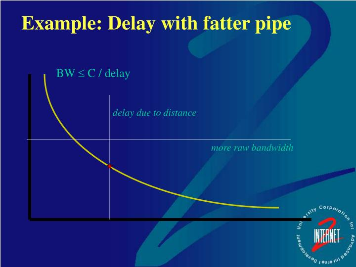 Example: Delay with fatter pipe