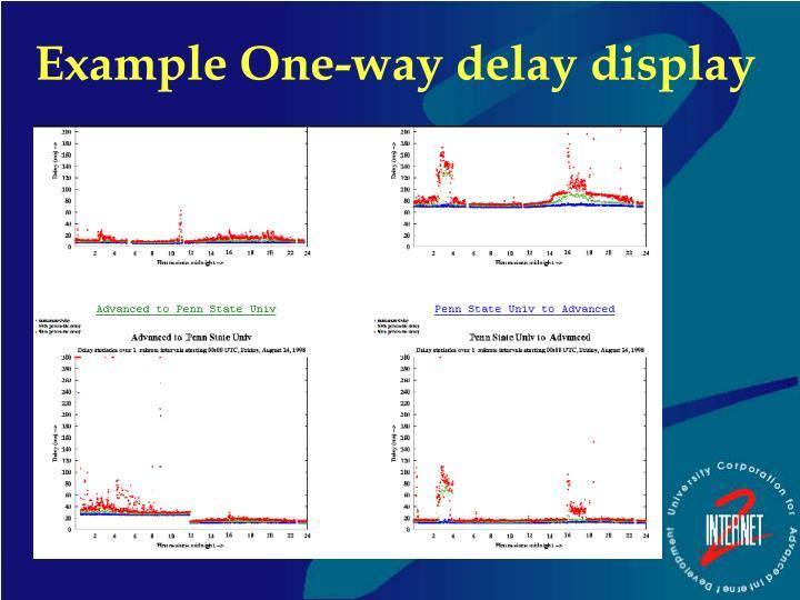 Example One-way delay display