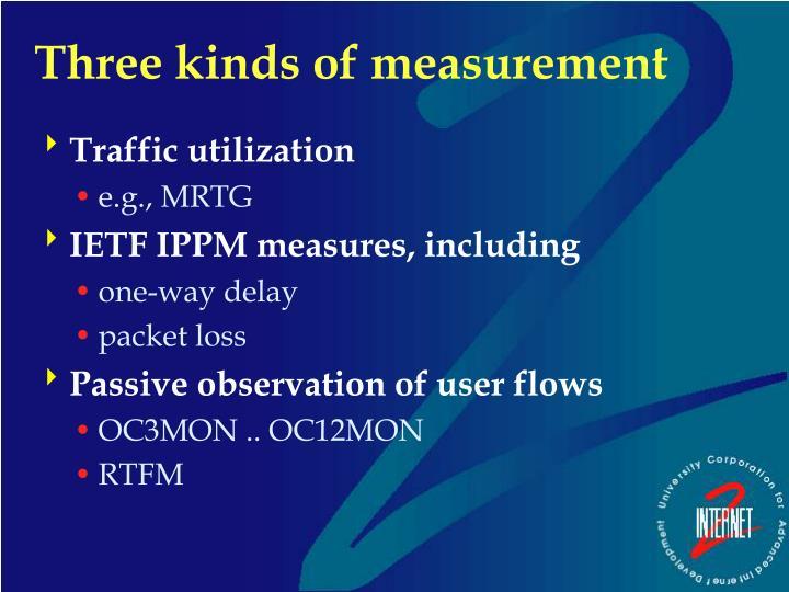 Three kinds of measurement