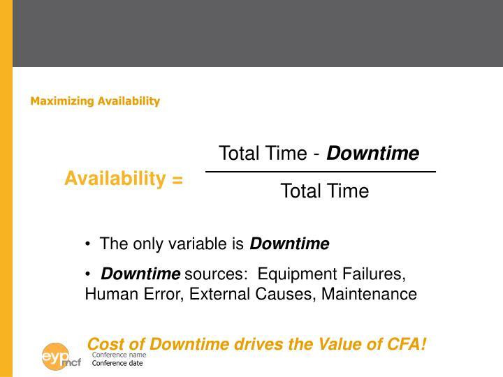 Maximizing Availability