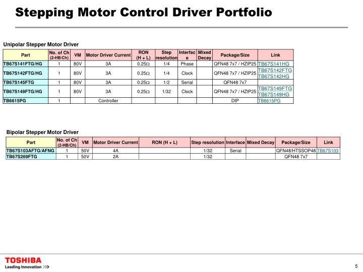 Stepping Motor Control Driver Portfolio