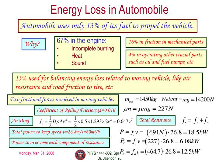 Energy Loss in Automobile