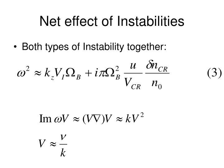 Net effect of Instabilities