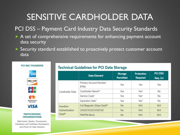 Sensitive cardholder data