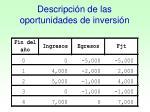 descripci n de las oportunidades de inversi n2