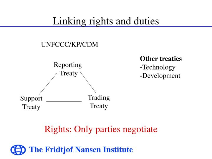 Linking rights and duties