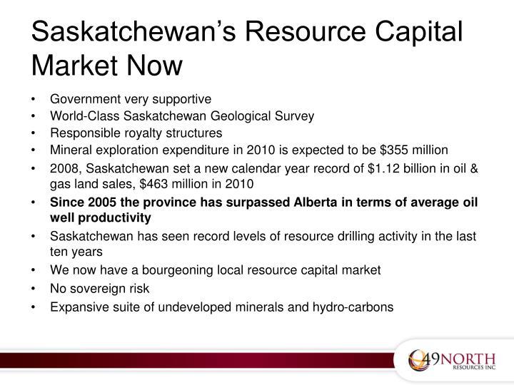 Saskatchewan's Resource Capital Market Now