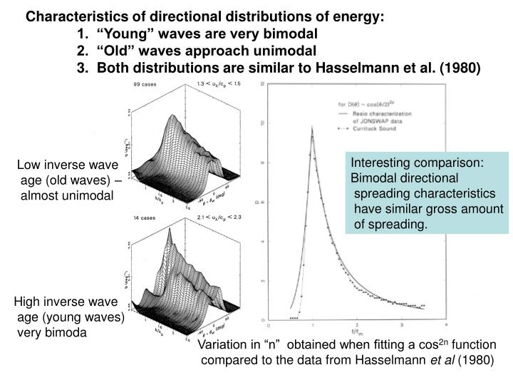 Characteristics of directional distributions of energy:
