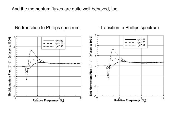 And the momentum fluxes are quite well-behaved, too.