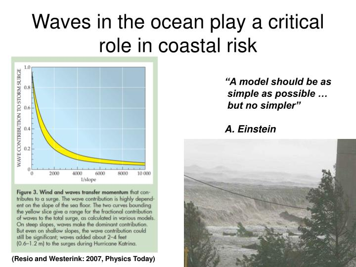 Waves in the ocean play a critical role in coastal risk