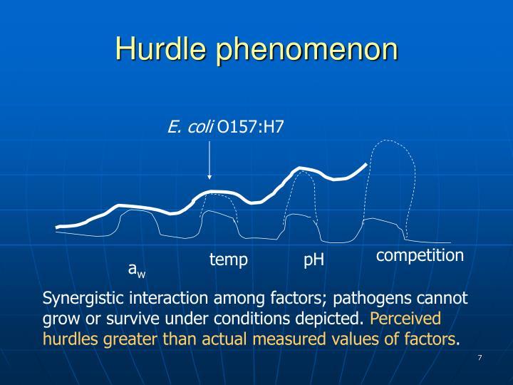 Hurdle phenomenon