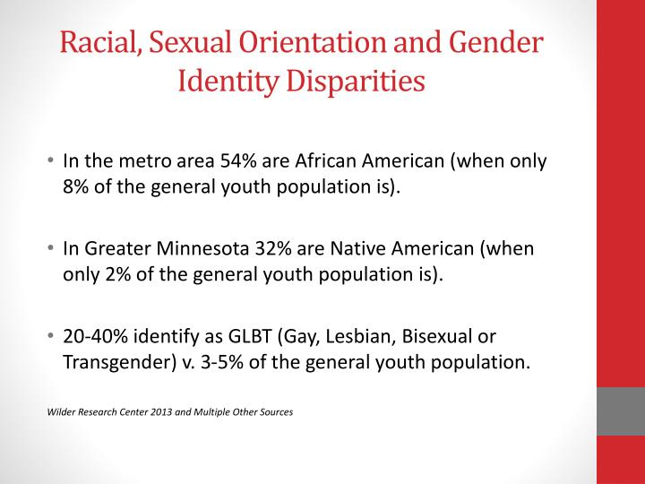 Racial, Sexual Orientation and Gender Identity Disparities