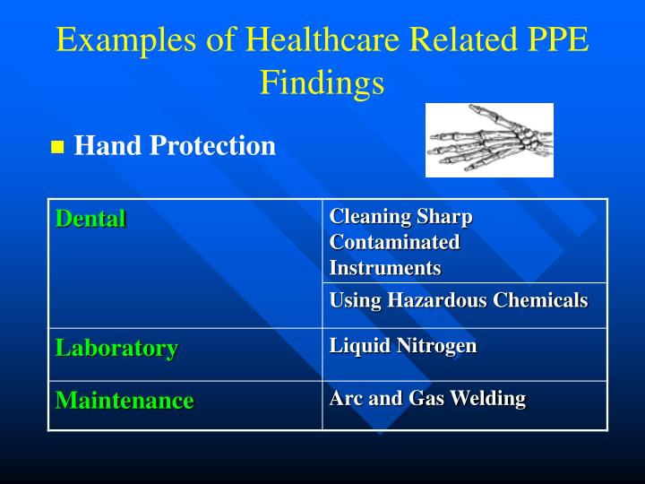 Examples of Healthcare Related PPE Findings