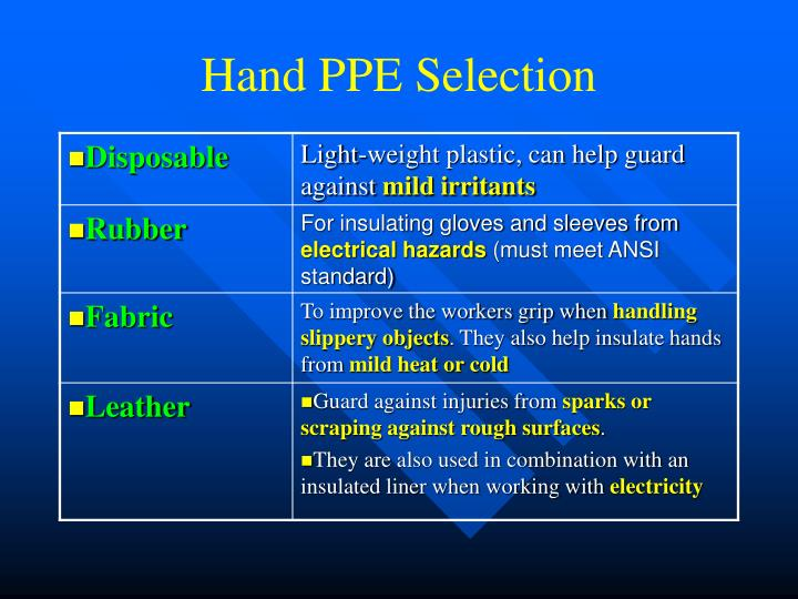 Hand PPE Selection