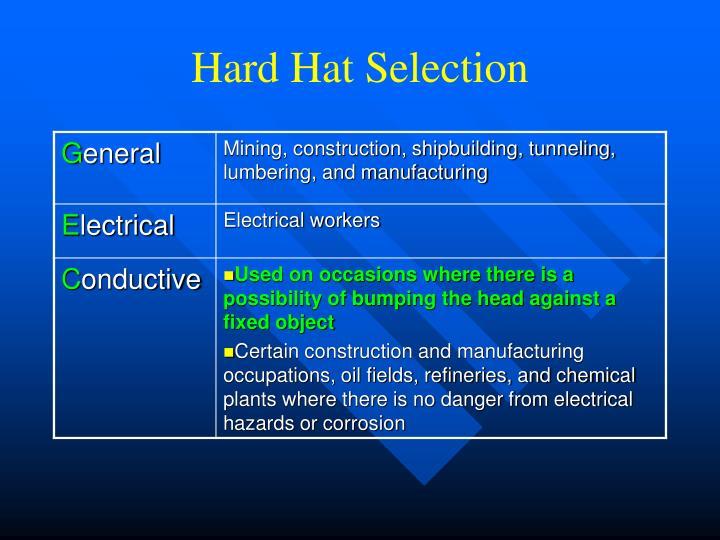 Hard Hat Selection